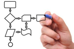 system modelling, CFD analysis in Pune, CFD analysis in Pune, CFD consulting services in Pune