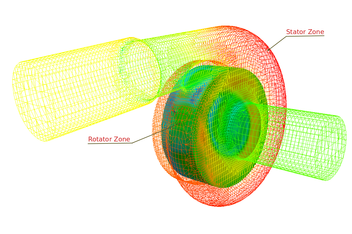 CFD simulation turbo machinery, CFD simulation turbo machinery India