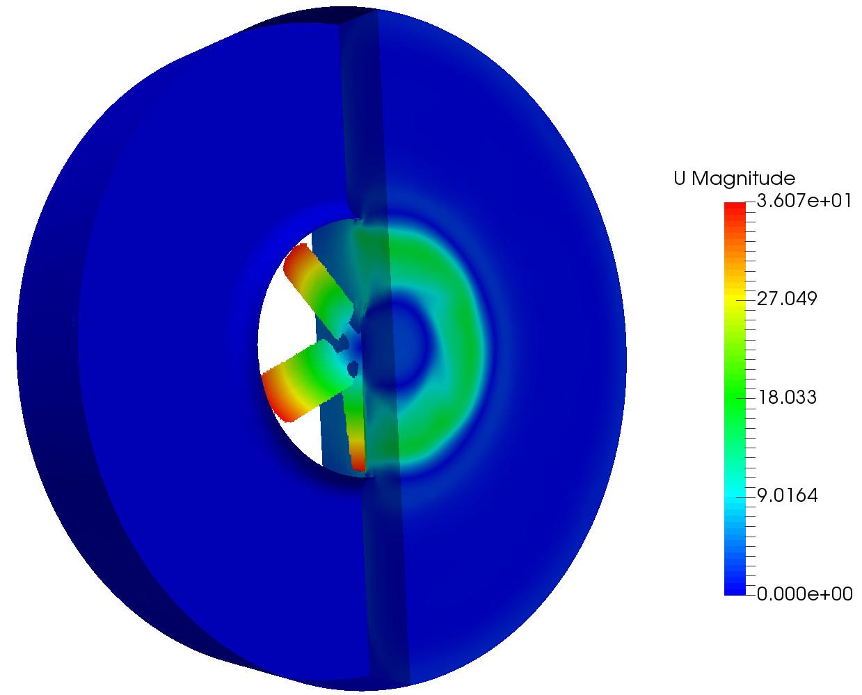 CFD analysis of fan, CFD analysis of Turbomachinery