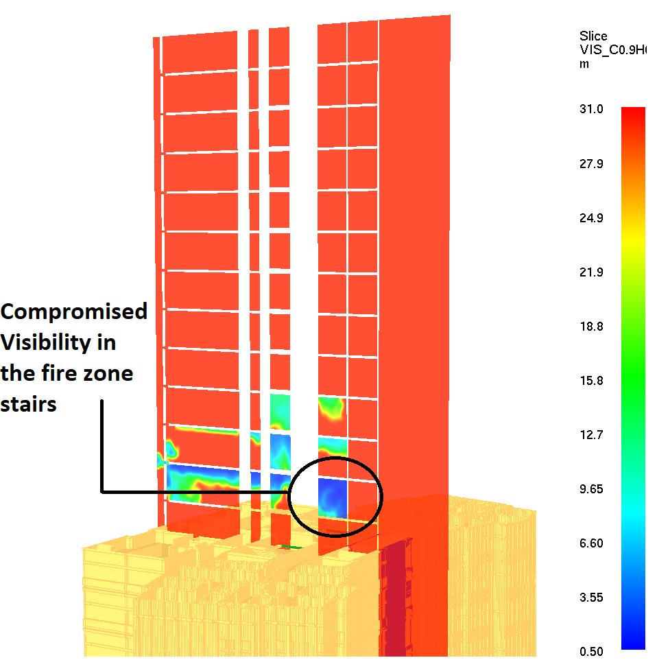 Fire Simulation in Dubai, Smoke analysis in India, Smoke analysis in Dubai